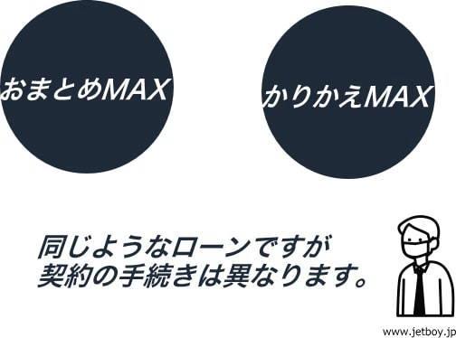 おまとめMAXとかりかえMAXは契約するまでの手順が異なる