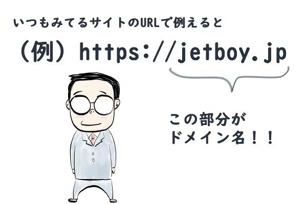URLとドメインの関係