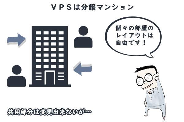 VPSは分譲マンションに例えられる