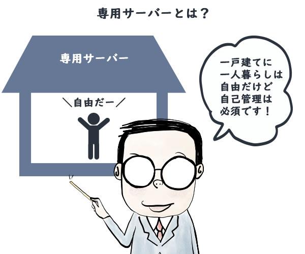 専用サーバーは一戸建てに一人で住むイメージです。自由ですが、自己管理も必須です。