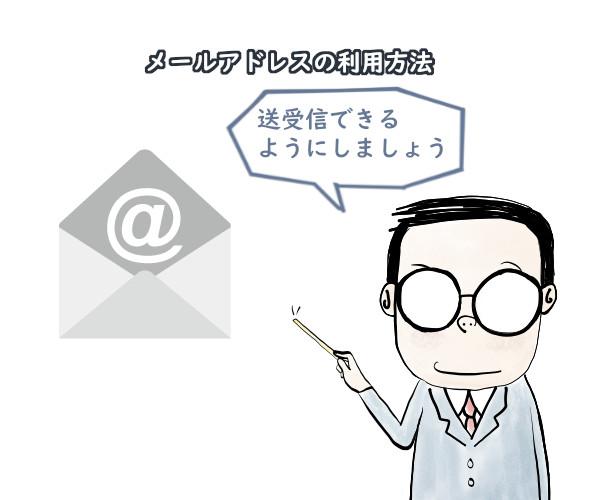 メールアドレスの利用方法